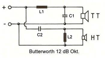 Butterworth Filter 2. Ordnung (Flankensteilheit 12 dB/Okt.)