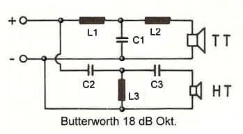 Butterworth Filter 3. Ordnung (Flankensteilheit 18 dB/Okt.)