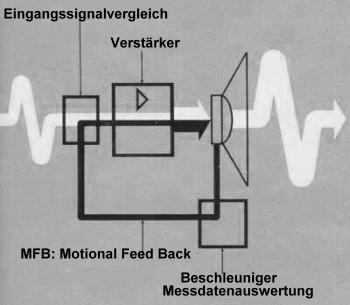 MFB Patent
