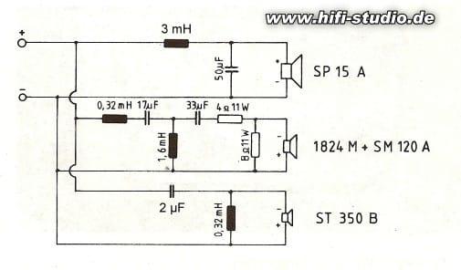 Frequenzweiche Electro Voice KX Sentry 3