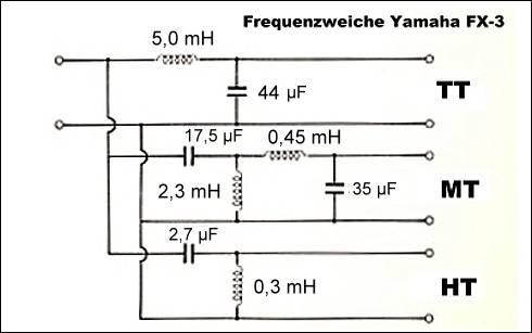 Frequenzweiche Yamaha FX-3